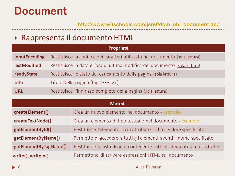 Alice Pavarani8  Rappresenta il documento HTML Proprietà inputEncoding Restituisce la codifica dei caratteri utilizzata nel documento (sola lettura)