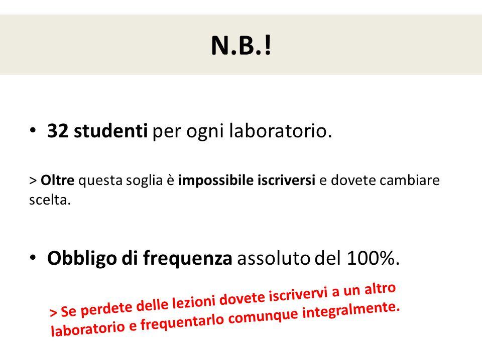 N.B.! 32 studenti per ogni laboratorio. > Oltre questa soglia è impossibile iscriversi e dovete cambiare scelta. Obbligo di frequenza assoluto del 100