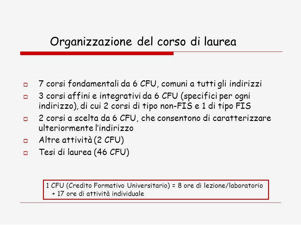 Organizzazione del corso di laurea  7 corsi fondamentali da 6 CFU, comuni a tutti gli indirizzi  3 corsi affini e integrativi da 6 CFU (specifici pe