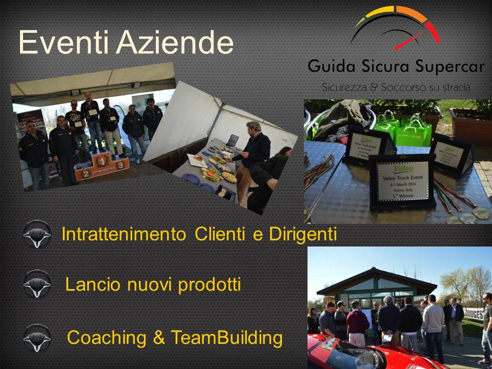 Lancio nuovi prodotti Eventi Aziende Intrattenimento Clienti e Dirigenti Coaching & TeamBuilding