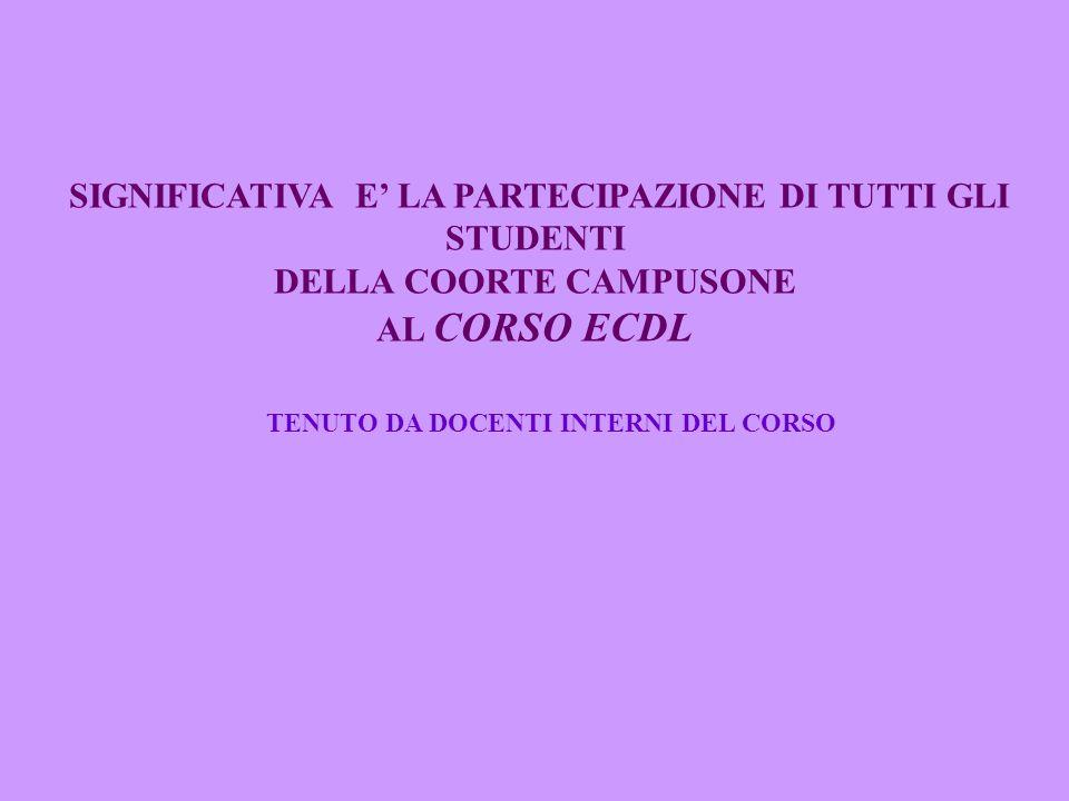 SIGNIFICATIVA E' LA PARTECIPAZIONE DI TUTTI GLI STUDENTI DELLA COORTE CAMPUSONE AL CORSO ECDL TENUTO DA DOCENTI INTERNI DEL CORSO