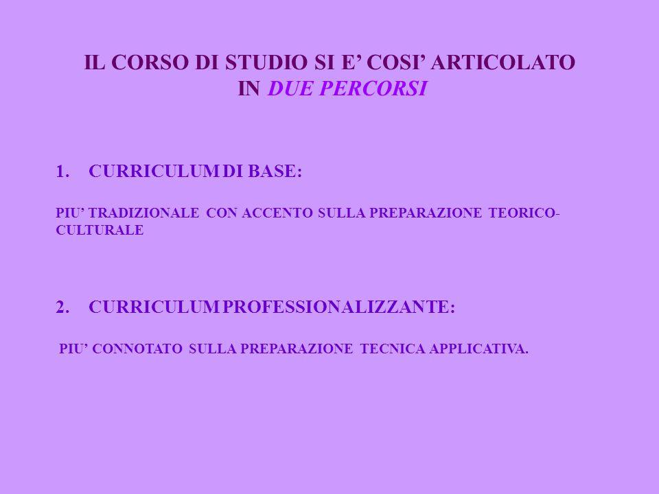 IL CORSO DI STUDIO SI E' COSI' ARTICOLATO IN DUE PERCORSI 1.CURRICULUM DI BASE: PIU' TRADIZIONALE CON ACCENTO SULLA PREPARAZIONE TEORICO- CULTURALE 2.CURRICULUM PROFESSIONALIZZANTE: PIU' CONNOTATO SULLA PREPARAZIONE TECNICA APPLICATIVA.