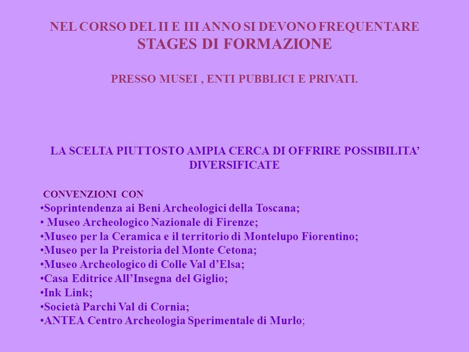 NEL CORSO DEL II E III ANNO SI DEVONO FREQUENTARE STAGES DI FORMAZIONE PRESSO MUSEI, ENTI PUBBLICI E PRIVATI.