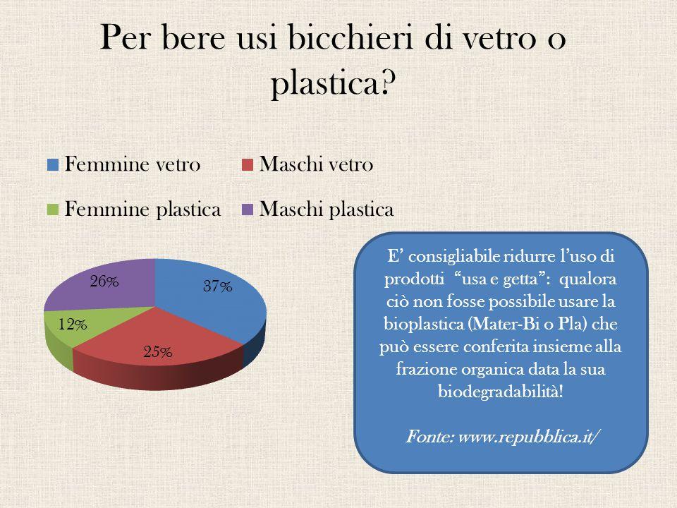 """Per bere usi bicchieri di vetro o plastica? E' consigliabile ridurre l'uso di prodotti """"usa e getta"""": qualora ciò non fosse possibile usare la bioplas"""