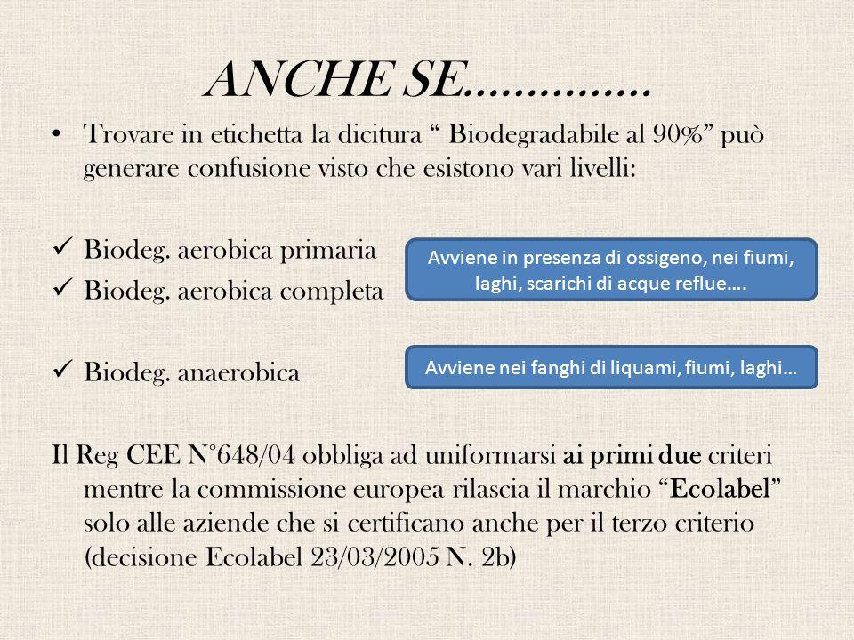 """ANCHE SE…………… Trovare in etichetta la dicitura """" Biodegradabile al 90%"""" può generare confusione visto che esistono vari livelli: Biodeg. aerobica prim"""