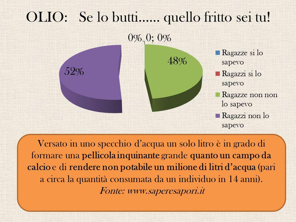 OLIO: Se lo butti…… quello fritto sei tu! Versato in uno specchio d'acqua un solo litro è in grado di formare una pellicola inquinante grande quanto u
