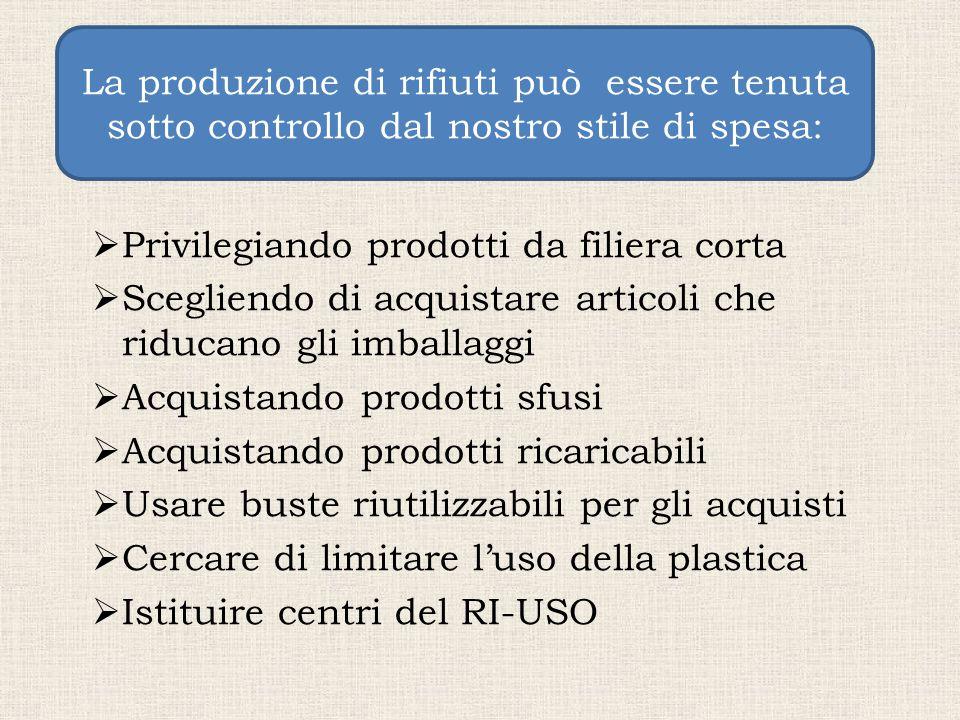 n La produzione di rifiuti può essere tenuta sotto controllo dal nostro stile di spesa:  Privilegiando prodotti da filiera corta  Scegliendo di acqu