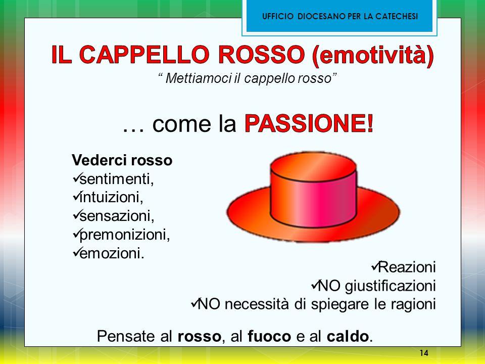 """14 UFFICIO DIOCESANO PER LA CATECHESI """" Mettiamoci il cappello rosso"""" Pensate al rosso, al fuoco e al caldo. Vederci rosso sentimenti, intuizioni, sen"""