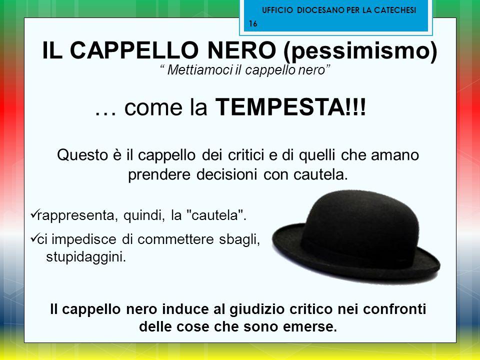 """16 UFFICIO DIOCESANO PER LA CATECHESI IL CAPPELLO NERO (pessimismo) """" Mettiamoci il cappello nero"""" … come la TEMPESTA!!! rappresenta, quindi, la"""