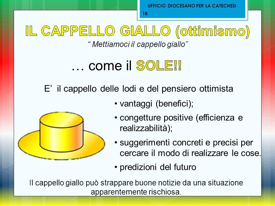 """18 UFFICIO DIOCESANO PER LA CATECHESI """" Mettiamoci il cappello giallo"""" vantaggi (benefici); congetture positive (efficienza e realizzabilità); suggeri"""