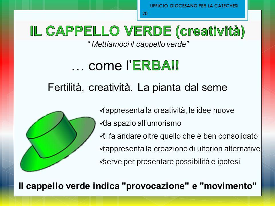 """20 UFFICIO DIOCESANO PER LA CATECHESI """" Mettiamoci il cappello verde"""" Fertilità, creatività. La pianta dal seme rappresenta la creatività, le idee nuo"""
