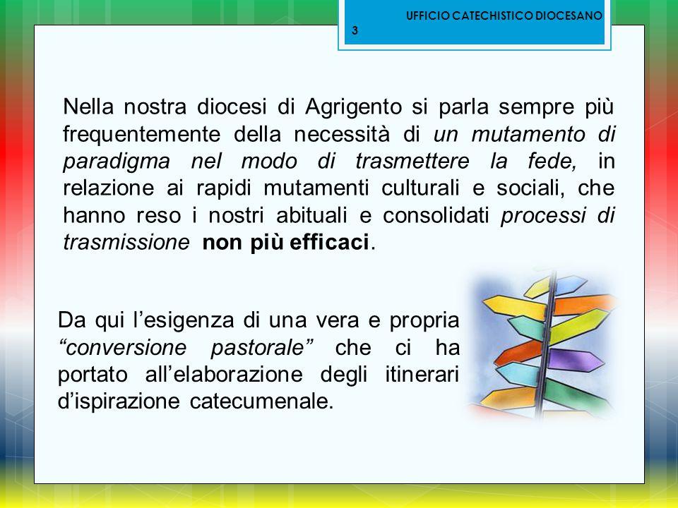 UFFICIO CATECHISTICO DIOCESANO 3 Nella nostra diocesi di Agrigento si parla sempre più frequentemente della necessità di un mutamento di paradigma nel