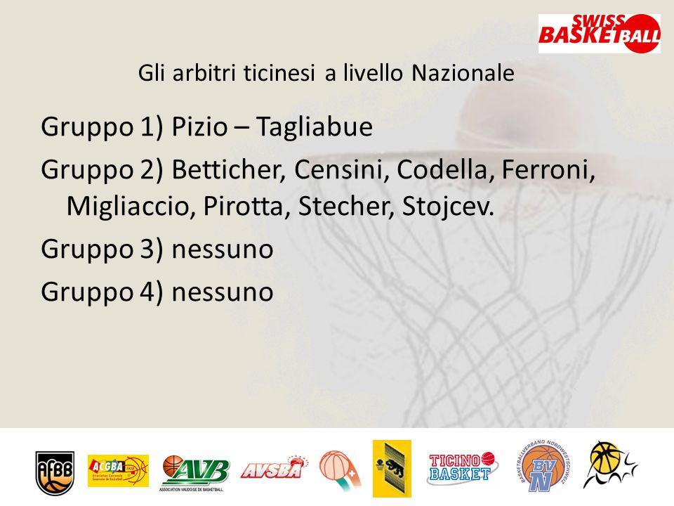 Gli arbitri ticinesi a livello Nazionale Gruppo 1) Pizio – Tagliabue Gruppo 2) Betticher, Censini, Codella, Ferroni, Migliaccio, Pirotta, Stecher, Sto