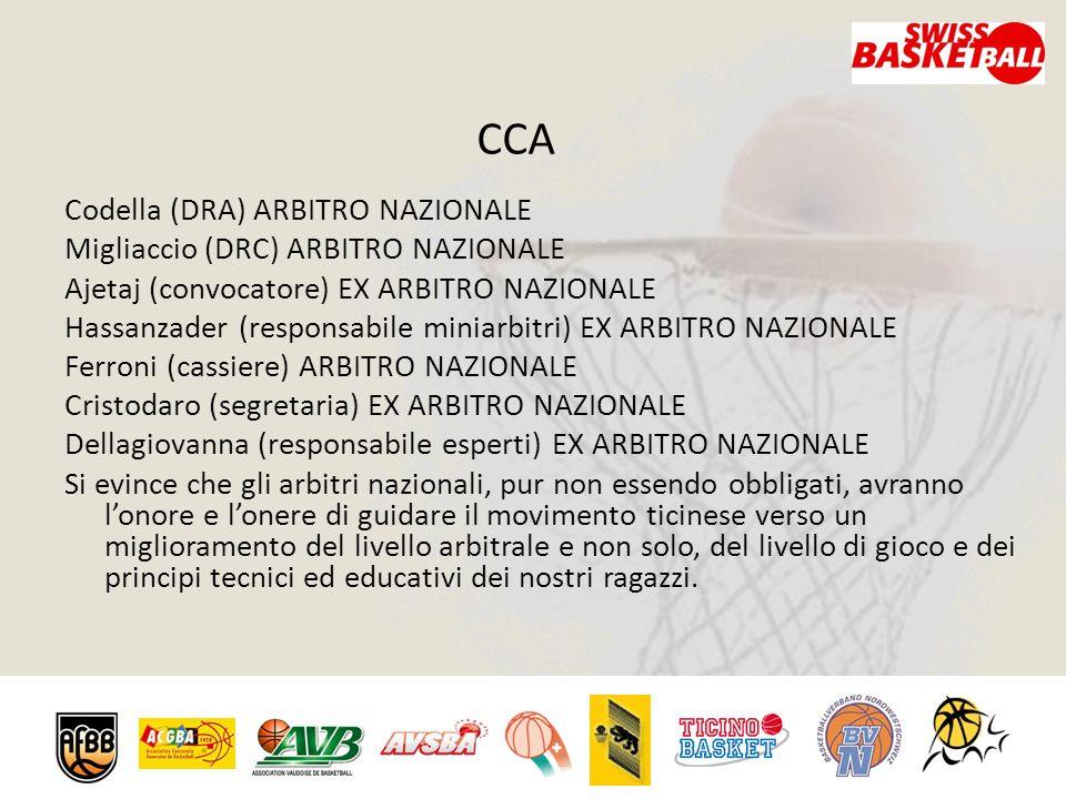 CCA Codella (DRA) ARBITRO NAZIONALE Migliaccio (DRC) ARBITRO NAZIONALE Ajetaj (convocatore) EX ARBITRO NAZIONALE Hassanzader (responsabile miniarbitri) EX ARBITRO NAZIONALE Ferroni (cassiere) ARBITRO NAZIONALE Cristodaro (segretaria) EX ARBITRO NAZIONALE Dellagiovanna (responsabile esperti) EX ARBITRO NAZIONALE Si evince che gli arbitri nazionali, pur non essendo obbligati, avranno l'onore e l'onere di guidare il movimento ticinese verso un miglioramento del livello arbitrale e non solo, del livello di gioco e dei principi tecnici ed educativi dei nostri ragazzi.