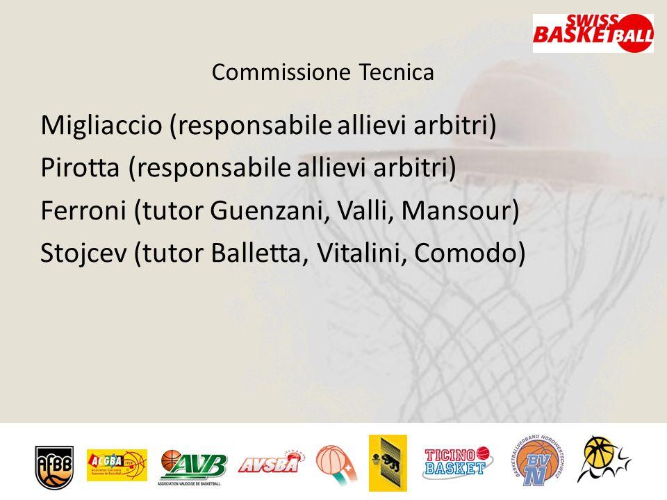 Commissione Tecnica Migliaccio (responsabile allievi arbitri) Pirotta (responsabile allievi arbitri) Ferroni (tutor Guenzani, Valli, Mansour) Stojcev (tutor Balletta, Vitalini, Comodo)