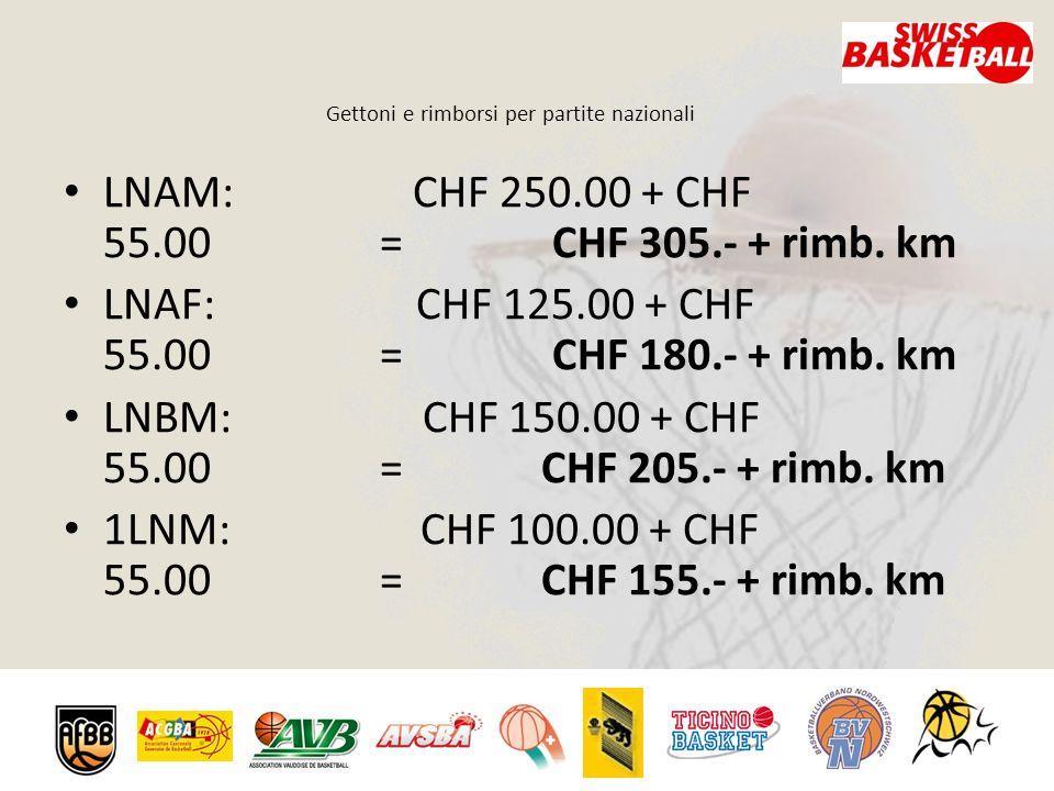 Gettoni e rimborsi per partite nazionali LNAM: CHF 250.00 + CHF 55.00 = CHF 305.- + rimb. km LNAF: CHF 125.00 + CHF 55.00 = CHF 180.- + rimb. km LNBM: