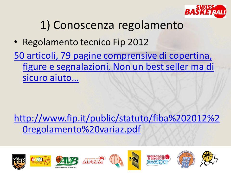 1) Conoscenza regolamento Regolamento tecnico Fip 2012 50 articoli, 79 pagine comprensive di copertina, figure e segnalazioni.