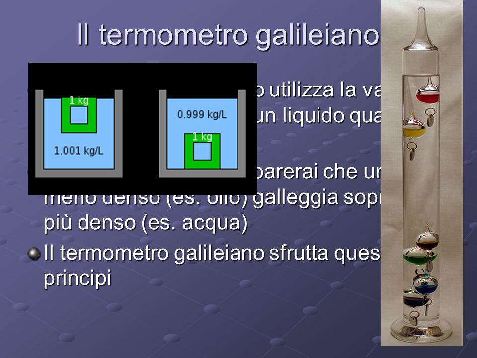 Il termometro galileiano Il termometro galileiano utilizza la variazione di densità che si ha in un liquido quando la temperatura varia Nel corso dell'anno imparerai che un corpo meno denso (es.