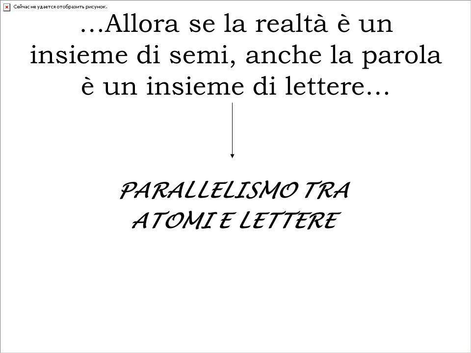 …Allora se la realtà è un insieme di semi, anche la parola è un insieme di lettere… PARALLELISMO TRA ATOMI E LETTERE