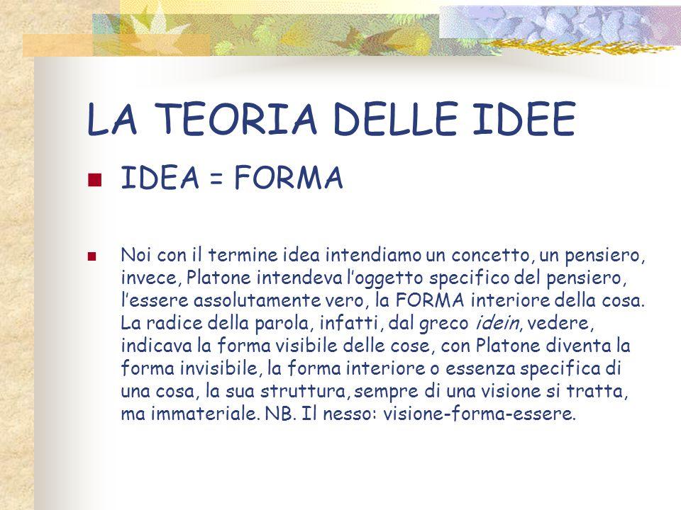 LA TEORIA DELLE IDEE IDEA = FORMA Noi con il termine idea intendiamo un concetto, un pensiero, invece, Platone intendeva l'oggetto specifico del pensi
