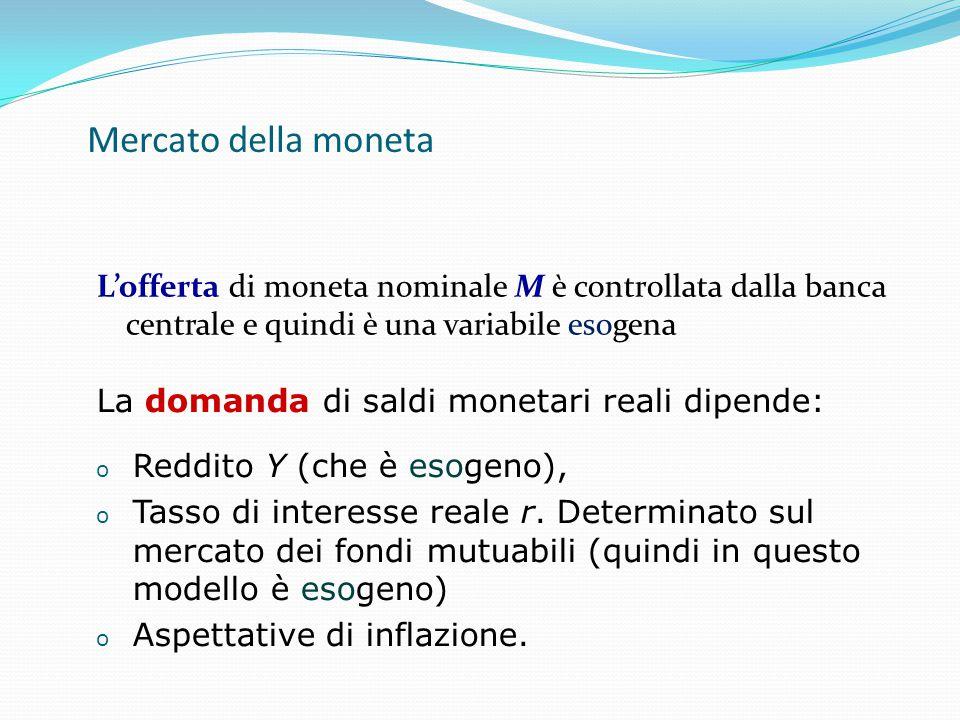 Mercato della moneta L'offerta di moneta nominale M è controllata dalla banca centrale e quindi è una variabile esogena La domanda di saldi monetari r