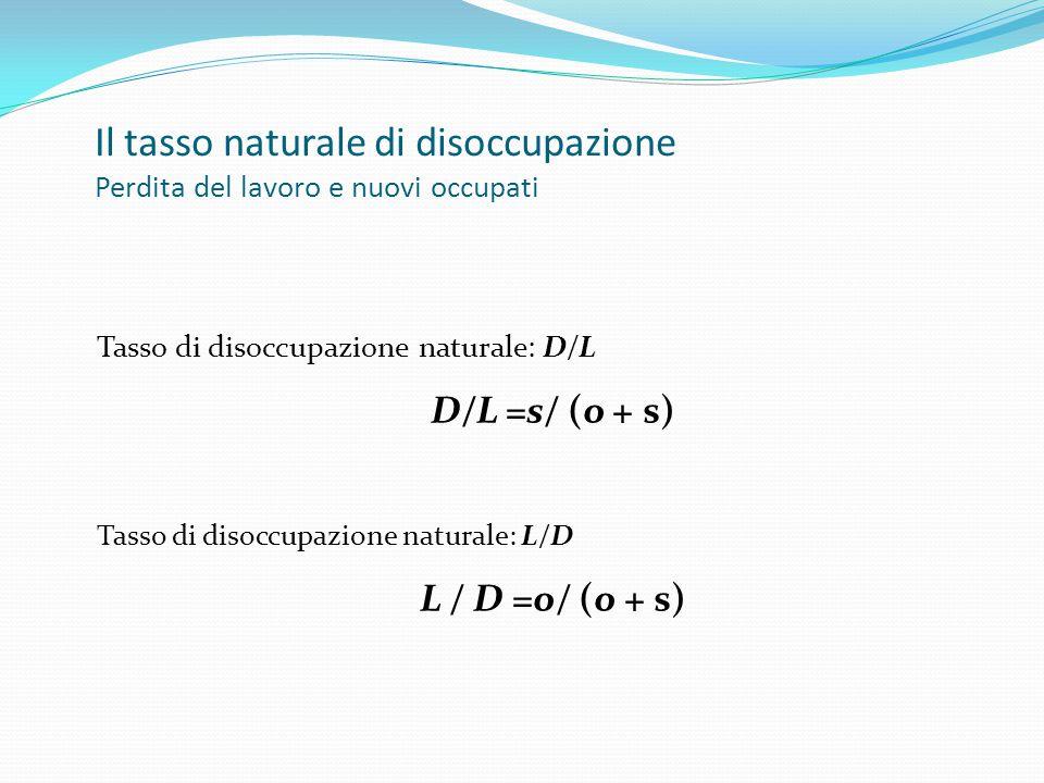 Tasso di disoccupazione naturale: D/L D/L =s/ (o + s) Tasso di disoccupazione naturale: L/D L / D =o/ (o + s) Il tasso naturale di disoccupazione Perd