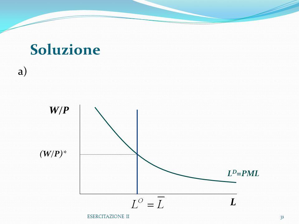 ESERCITAZIONE II31 a) Soluzione L W/P L D =PML (W/P)*