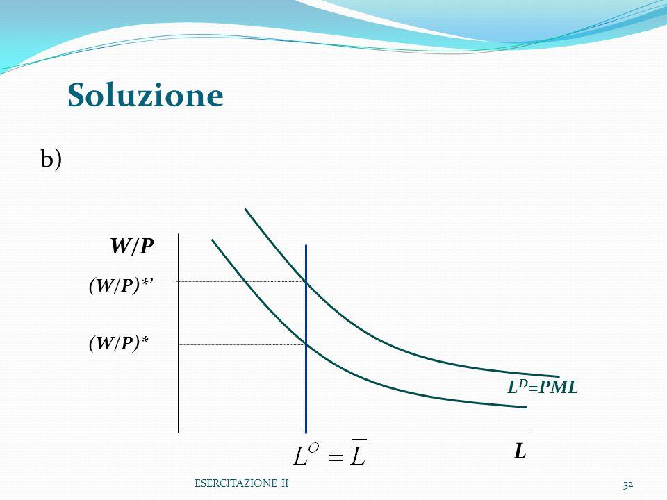 ESERCITAZIONE II32 b) Soluzione L W/P L D =PML (W/P)* (W/P)*'