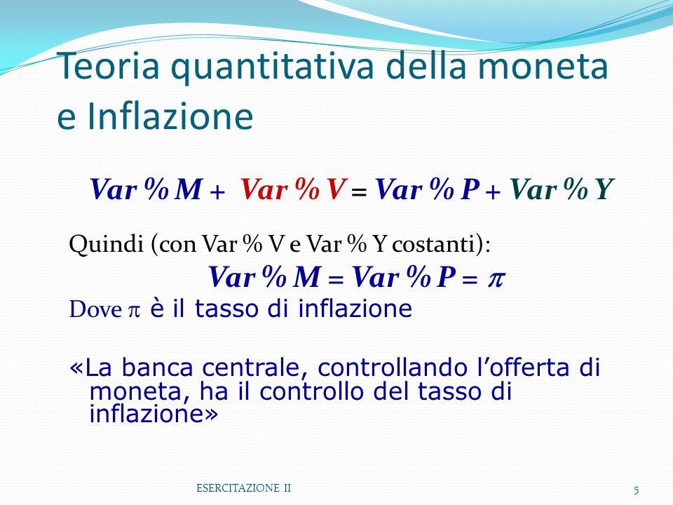 Teoria quantitativa della moneta e Inflazione Var % M + Var % V = Var % P + Var % Y Quindi (con Var % V e Var % Y costanti): Var % M = Var % P =  Dov