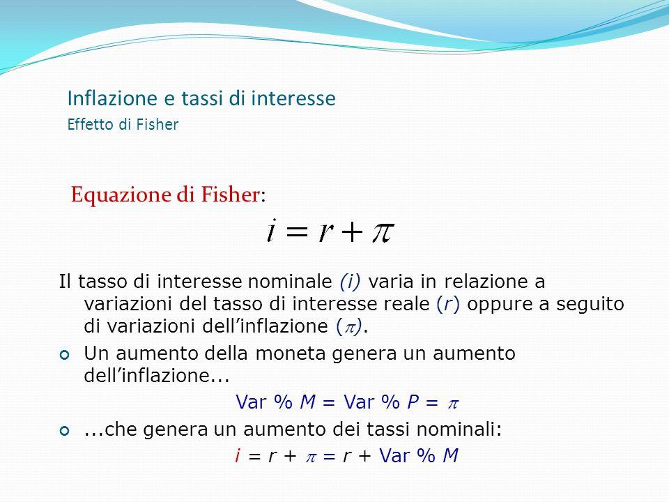 Inflazione e tassi di interesse Effetto di Fisher Equazione di Fisher: Il tasso di interesse nominale (i) varia in relazione a variazioni del tasso di