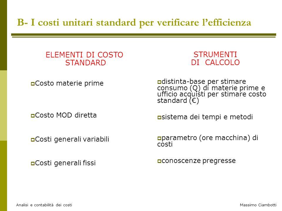 Massimo Ciambotti Analisi e contabilità dei costi STRUMENTI DI CALCOLO  distinta-base per stimare consumo (Q) di materie prime e ufficio acquisti per