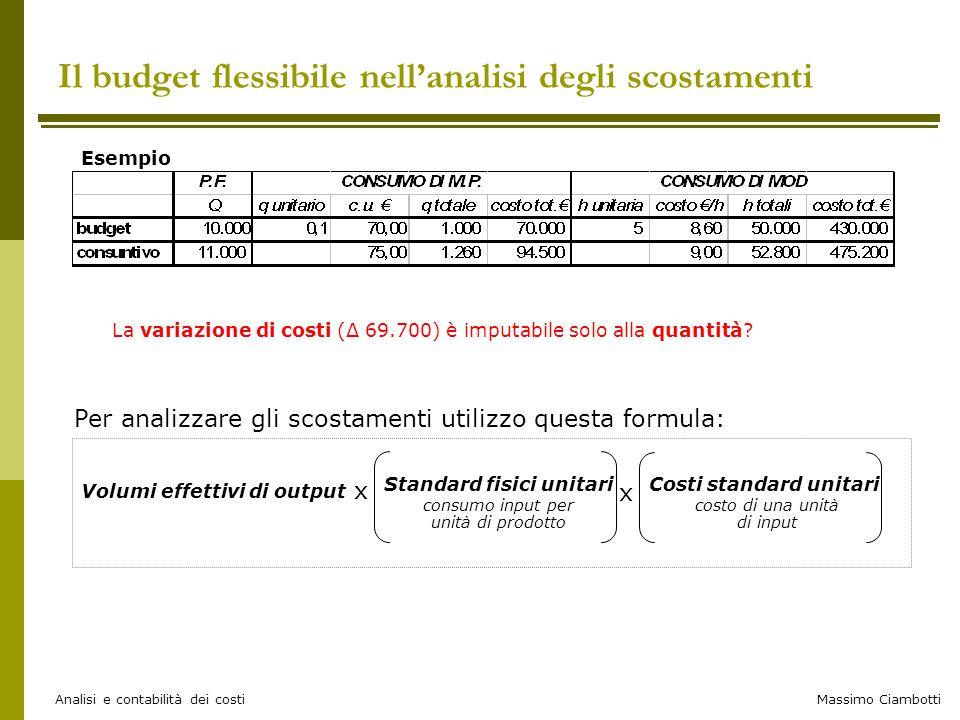 Massimo Ciambotti Analisi e contabilità dei costi Il budget flessibile nell'analisi degli scostamenti Esempio La variazione di costi (Δ 69.700) è impu