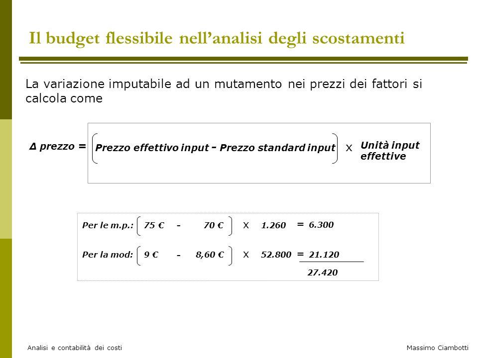 Massimo Ciambotti Analisi e contabilità dei costi Il budget flessibile nell'analisi degli scostamenti La variazione imputabile ad un mutamento nei pre