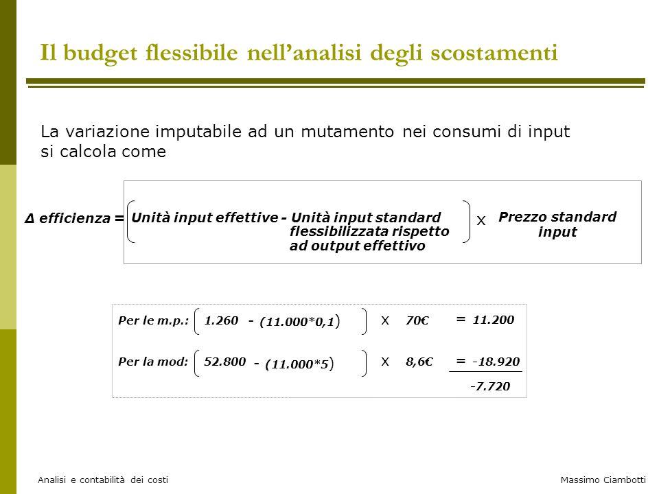 Massimo Ciambotti Analisi e contabilità dei costi Il budget flessibile nell'analisi degli scostamenti La variazione imputabile ad un mutamento nei con