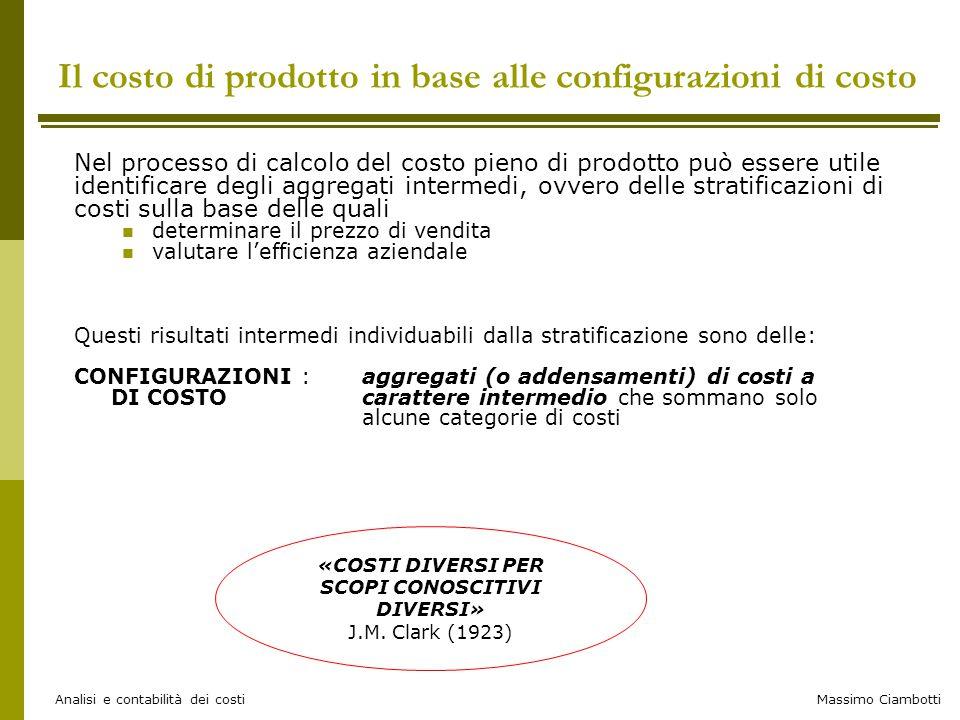 Massimo Ciambotti Analisi e contabilità dei costi Le configurazioni di costo Configurazione Voci di costo sommate Funzione informativa COSTO PRIMO = Materie prime dirette + MOD diretta + Consumi diretti di fattori + Costi diretti industriali (es.