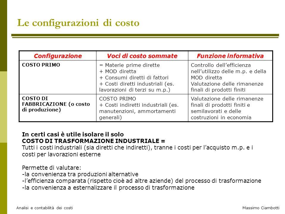 Massimo Ciambotti Analisi e contabilità dei costi Le configurazioni di costo Configurazione Voci di costo sommate Funzione informativa COSTO DI FABBRICAZIONE E COMMERCIALIZZAZIONE COSTO DI PRODUZIONE + Costi commerciali diretti e indiretti Valutazione sulla redditività comparata di commesse/prodotti COSTO PIENO (o costo aziendale complessivo) COSTO DI COMMERCIALIZZAZIONE + Costi amministrativi + Costi 'di politica' (R&S, pubblicità, formazione R.U.) + Oneri finanziari + Oneri tributari Supporto alla formulazione del prezzo di vendita (deve essere aggiunto un mark-up) COSTO ECONOMICO- TECNICO COSTO PIENO + Oneri figurativi (interesse di computo per investimento privo di rischio, ev.