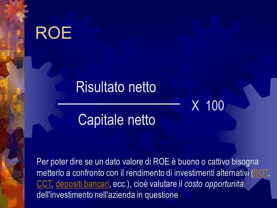 ROE Risultato netto Capitale netto Per poter dire se un dato valore di ROE è buono o cattivo bisogna metterlo a confronto con il rendimento di investi