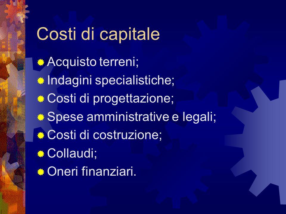 Costi di capitale  Acquisto terreni;  Indagini specialistiche;  Costi di progettazione;  Spese amministrative e legali;  Costi di costruzione; 