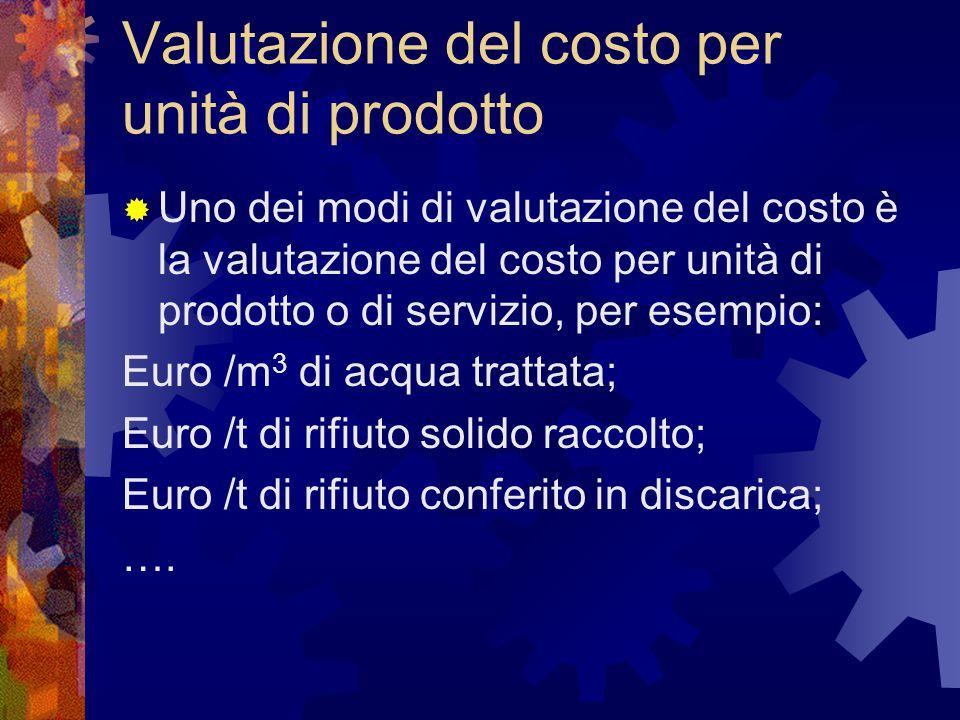 Valutazione del costo per unità di prodotto  Uno dei modi di valutazione del costo è la valutazione del costo per unità di prodotto o di servizio, pe