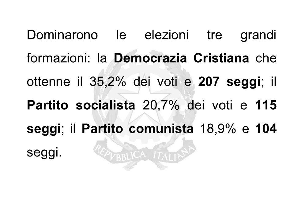 Dominarono le elezioni tre grandi formazioni: la Democrazia Cristiana che ottenne il 35,2% dei voti e 207 seggi; il Partito socialista 20,7% dei voti