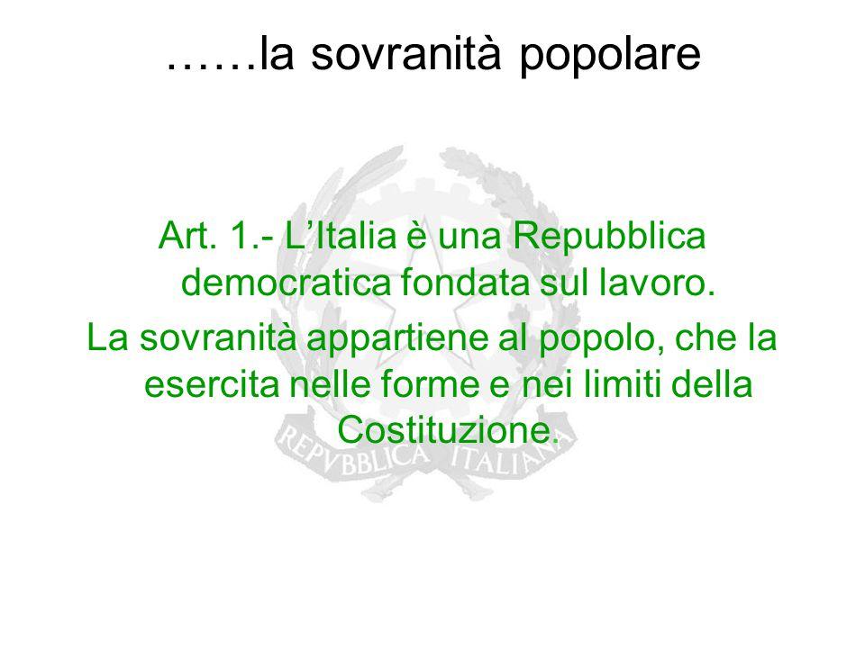 ……la sovranità popolare Art. 1.- L'Italia è una Repubblica democratica fondata sul lavoro. La sovranità appartiene al popolo, che la esercita nelle fo