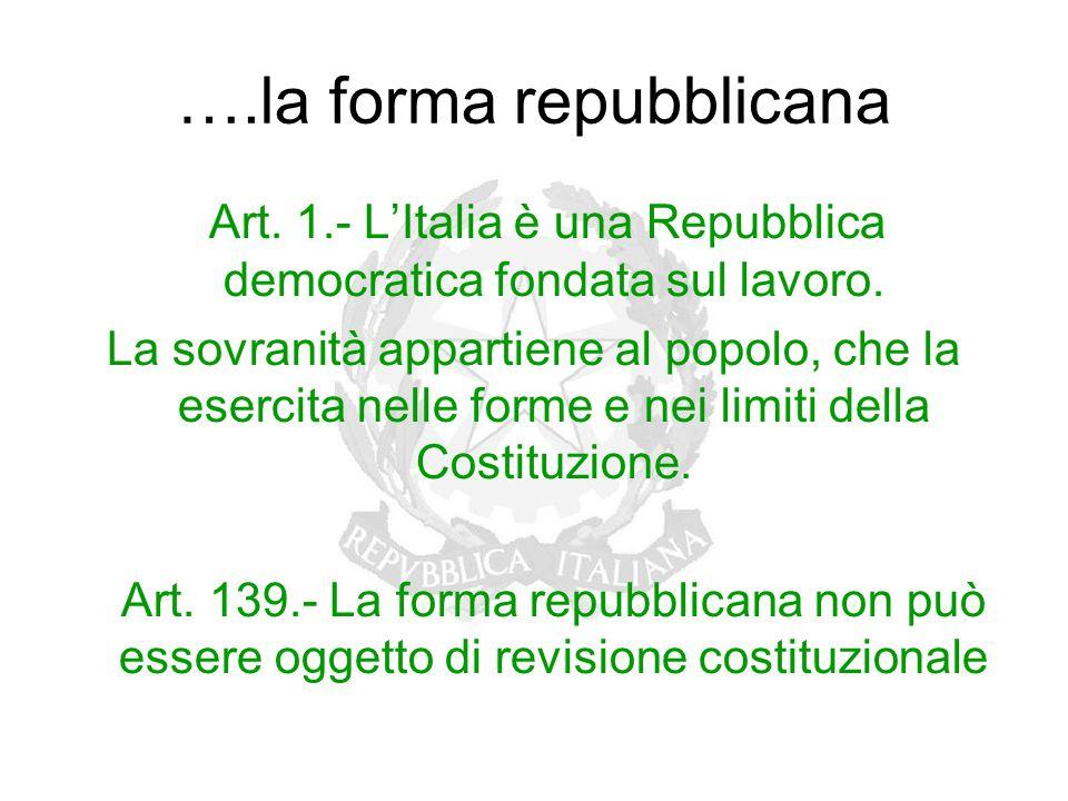 ….la forma repubblicana Art. 1.- L'Italia è una Repubblica democratica fondata sul lavoro. La sovranità appartiene al popolo, che la esercita nelle fo