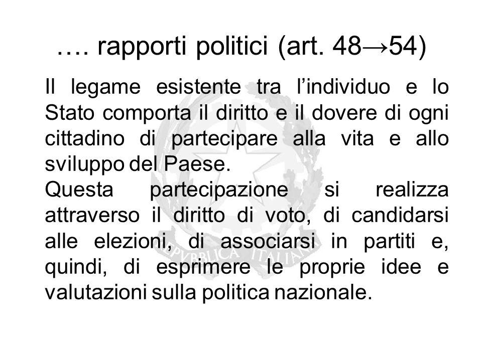 …. rapporti politici (art. 48→54) Il legame esistente tra l'individuo e lo Stato comporta il diritto e il dovere di ogni cittadino di partecipare alla
