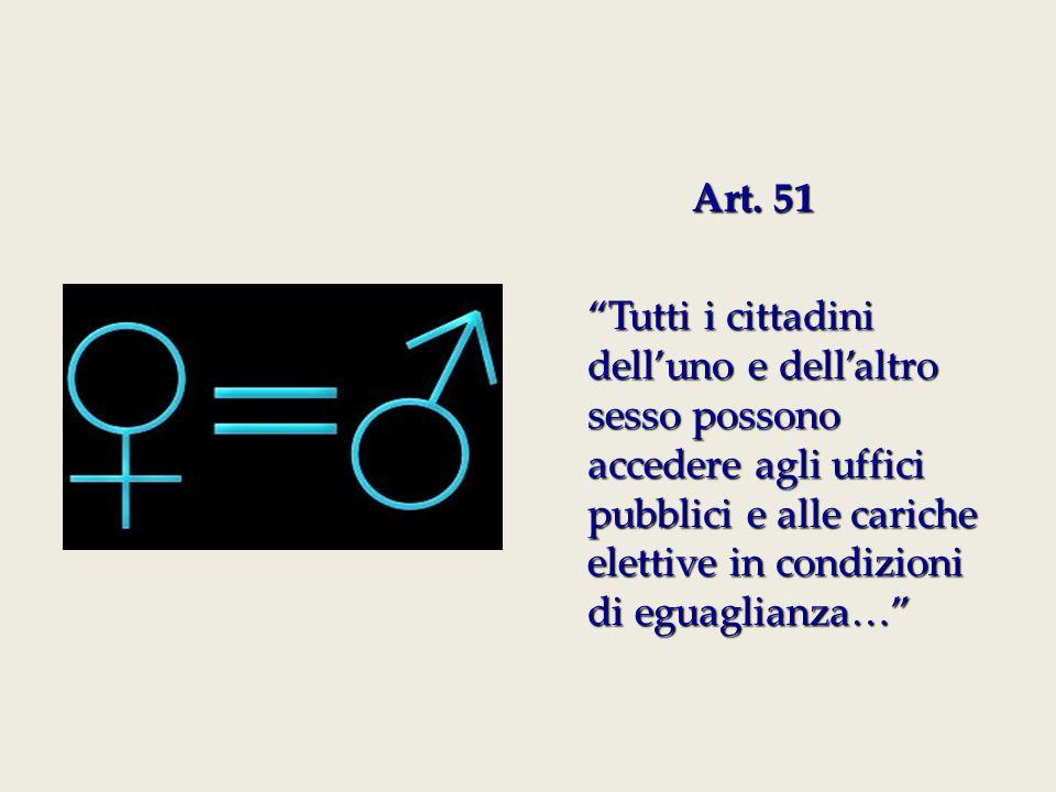 """Art. 51 Art. 51 """"Tutti i cittadini dell'uno e dell'altro sesso possono accedere agli uffici pubblici e alle cariche elettive in condizioni di eguaglia"""