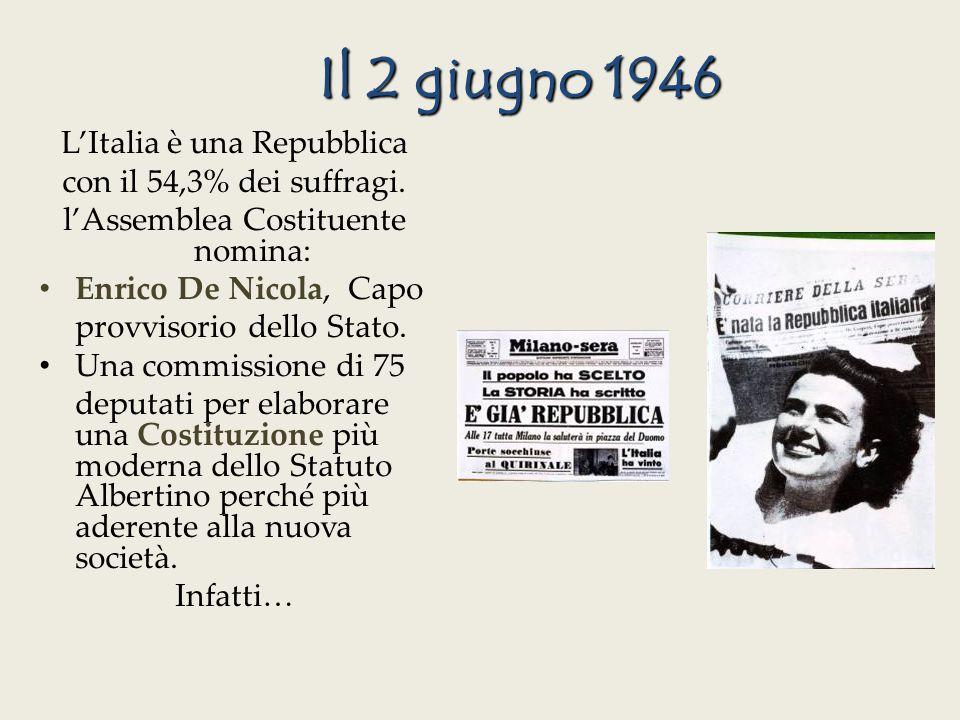 L'Italia è una Repubblica con il 54,3% dei suffragi. l'Assemblea Costituente nomina: Enrico De Nicola, Capo provvisorio dello Stato. Una commissione d