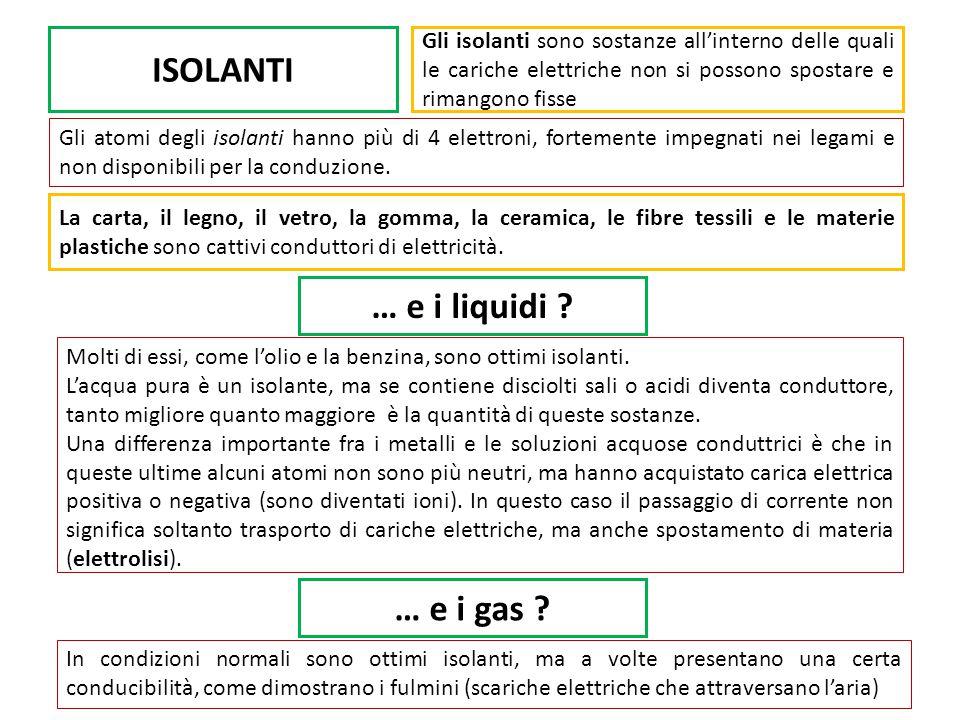 ISOLANTI Gli isolanti sono sostanze all'interno delle quali le cariche elettriche non si possono spostare e rimangono fisse Gli atomi degli isolanti h