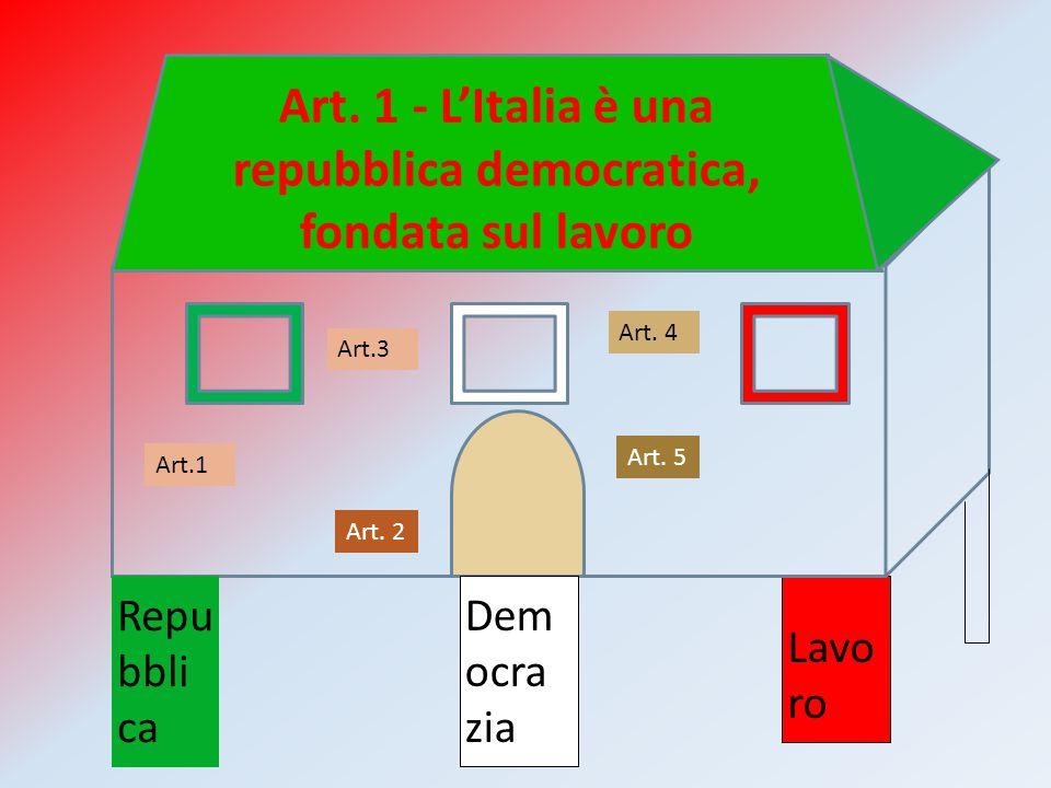 Lavo ro Art. 1 - L'Italia è una repubblica democratica, fondata sul lavoro Art.1 Art. 2 Art.3 Art. 4 Art. 5 Dem ocra zia Repu bbli ca
