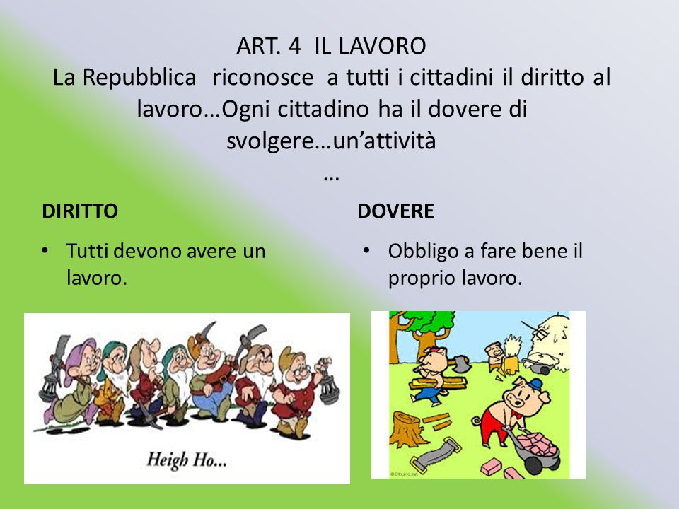 ART. 4 IL LAVORO La Repubblica riconosce a tutti i cittadini il diritto al lavoro…Ogni cittadino ha il dovere di svolgere…un'attività … DIRITTO Tutti