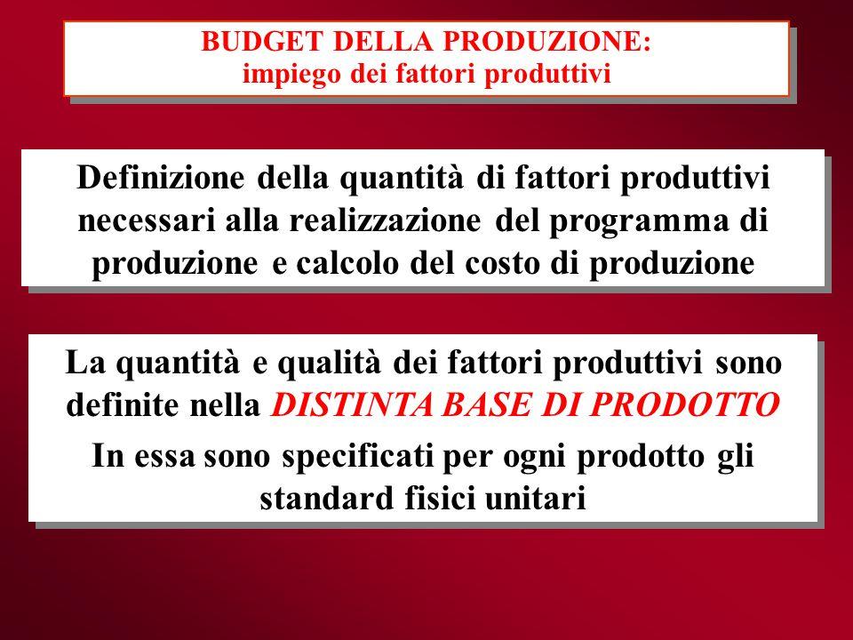 Definizione della quantità di fattori produttivi necessari alla realizzazione del programma di produzione e calcolo del costo di produzione La quantit