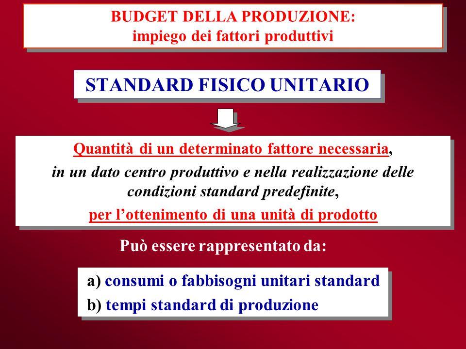 Quantità di un determinato fattore necessaria, in un dato centro produttivo e nella realizzazione delle condizioni standard predefinite, per l'ottenim